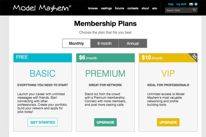 Model Mayhem Redefines Membership Levels Severely Limits Free Accounts ... #fstoppers #News