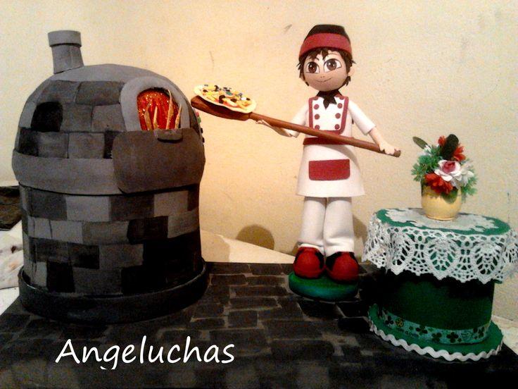 Fofuchas angeluchas: Muñecas fofuchas de: Profesiones: Pizzero