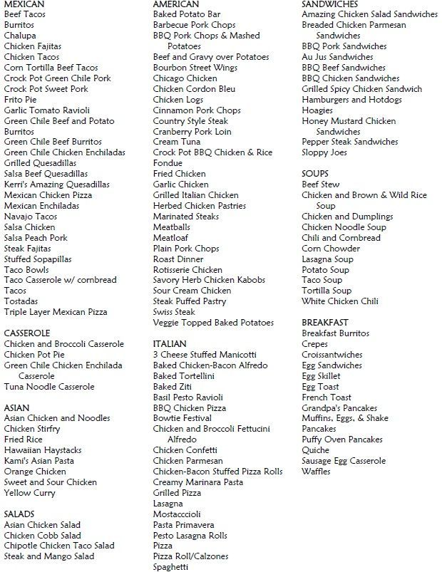 I've been asked several times in the past couple weeks for our family's meal list.  See, I wrote a list of all the meals we actually eat.  Not the ones in the cookbook, not the ones that we've tried, but the ones we really enjoy and eat ...