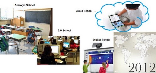 Cloud School