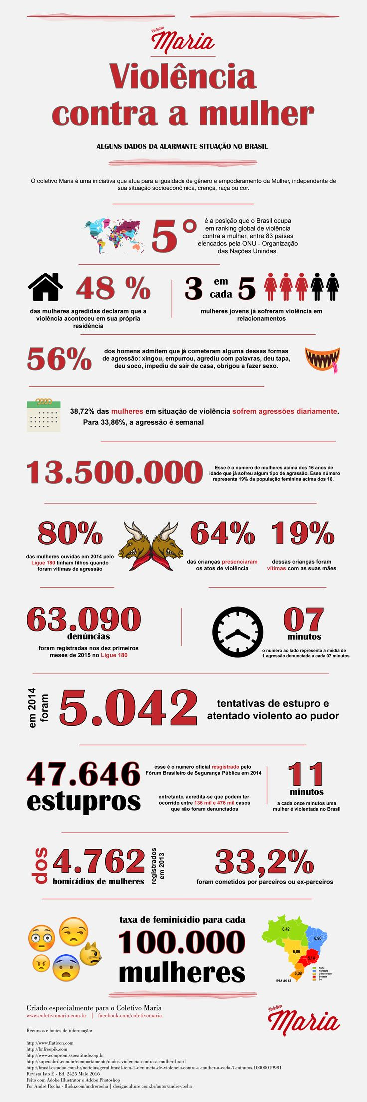 Infográfico desenvolvido para o Coletivo Maria - que atua pelo empoderamento da mulher e igualdade de gênero