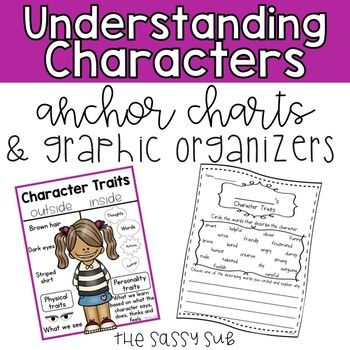 Describing characters and their traits through actions, thoughts and dialogue can be a tricky skill. You will find helpful reference posters to teach about how to describe characters based on their thoughts, actions, feelings and words. There is a lesson plan guide, and additional posters for