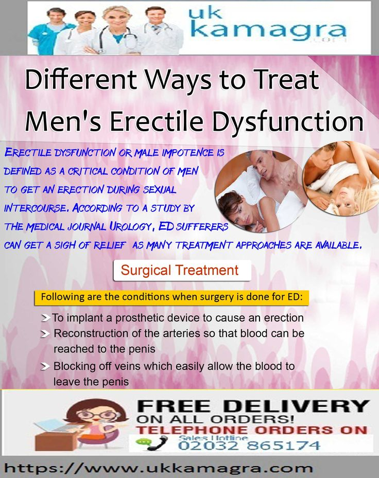 an analysis of erectile dysfunctions in american men Erectile dysfunction in younger men with younger men, psychological problems are the likeliest reason for erectile dysfunction  heidelbaugh j american family physician, .