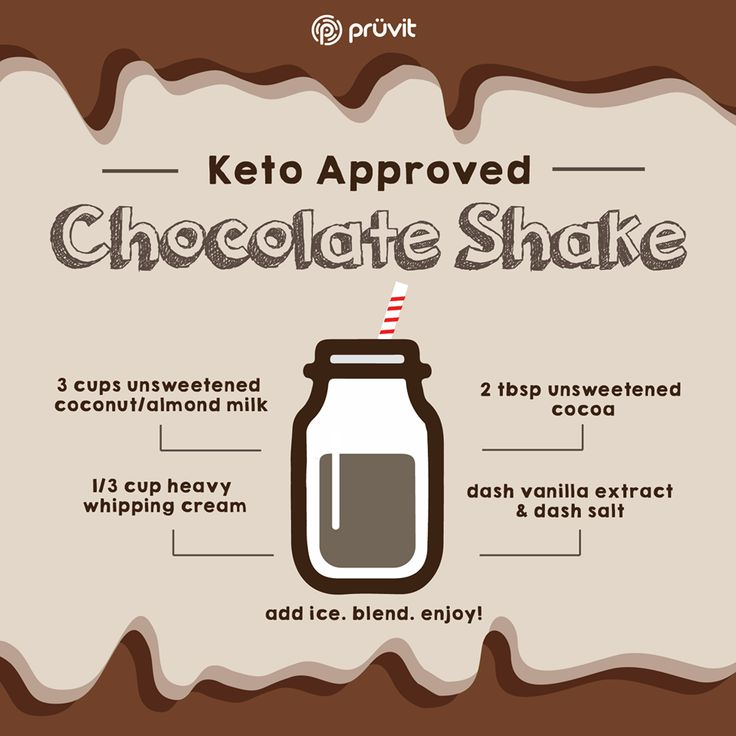 chocolate keto