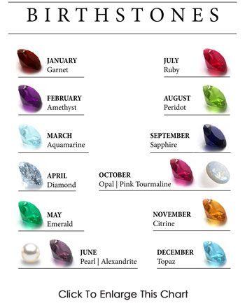7 best Birthstones images on Pinterest Birthstones chart - birthstone chart template