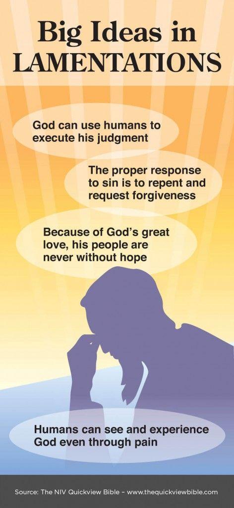 Lamentations at a glance