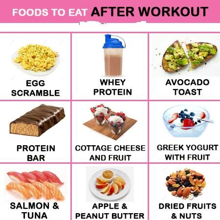 The 25 best post workout meals ideas on pinterest after workout foods to eat after workout forumfinder Images