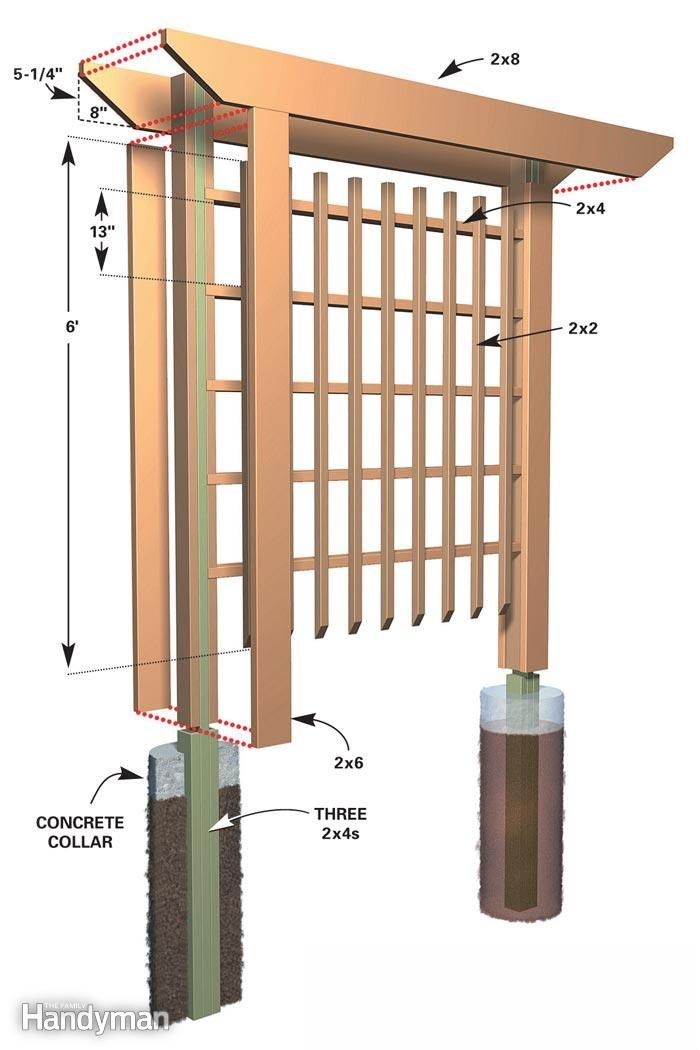 Trellis on pinterest for Simple fence plans