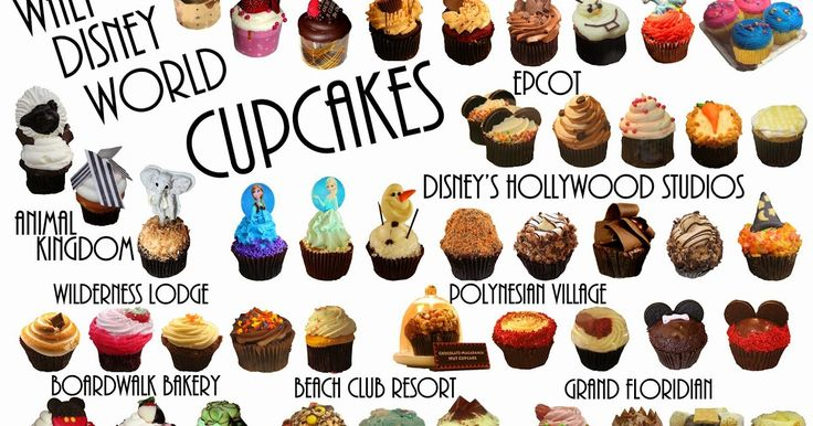 A Pinch of Pixie Dust: Disney Cupcake Guide