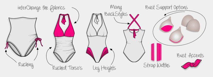 Zena Custom Swimwear. | Swimlove | Custom swimsuits ...