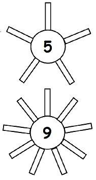 Met deze splits zonnetjes maak je de splitsingen tot tien visueel voor je leerlingen. En ze kunnen er zelfstandig mee oefenen.