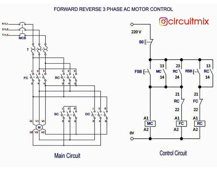 Forward Reverse Star Delta 3 Phase Induction  Motor