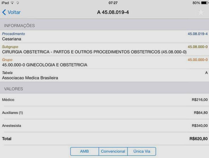 Tecnologia da Informação e a Medicina: Sorteio de promocodes do app P-Med para cálculo de...