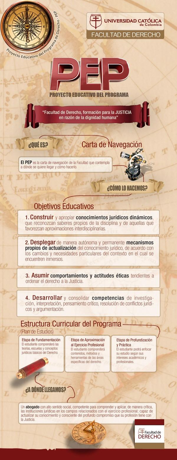 Infografía: PEP de Derecho. Facultad de Derecho Universidad Católica de Colombia Concepto gráfico: fleytong.com #ccentral #fleytong
