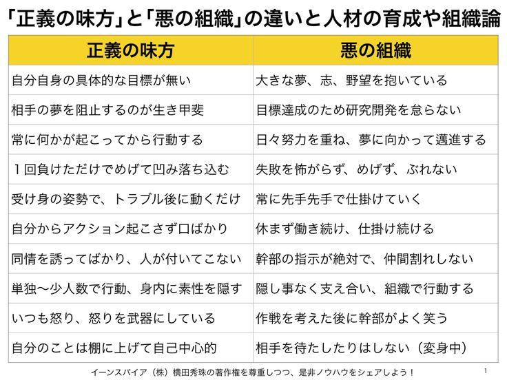 「正義の味方」と「悪の組織」の違いと人材の育成や組織論 http://yokotashurin.com/etc/organization.html