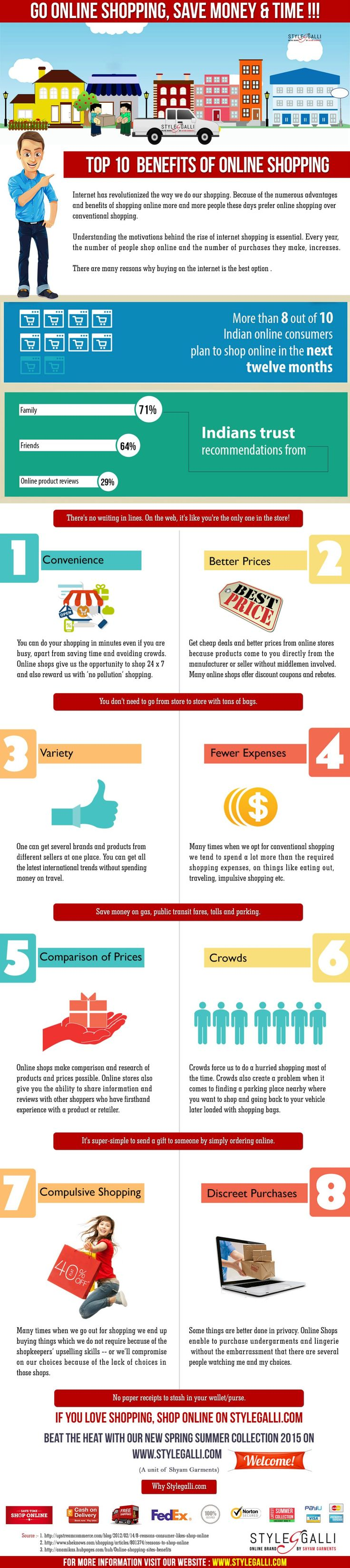 Top 10 Benefits of Online Shopping - Imgur