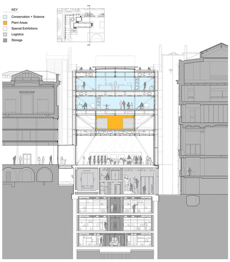 124 best section concept images on pinterest architects rogers stirk harbour partners completes new conservation and gallery wing at british museum malvernweather Gallery