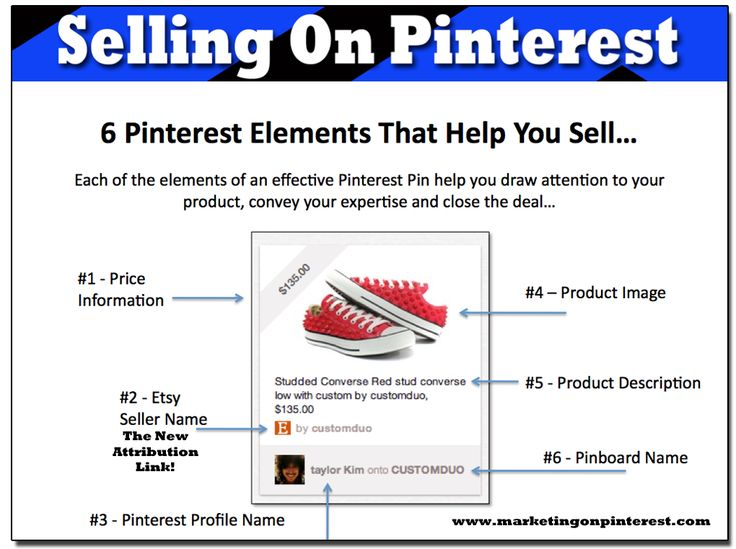 1000+ images about Selling Online on Pinterest | Raw honey ...