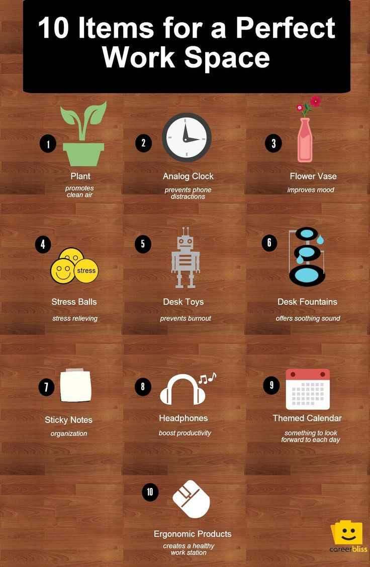 10 Desk Items to Create the Perfect Working Environment:  #workspace #productivity