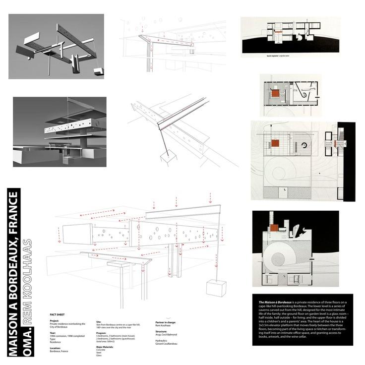 47 best Maison Bordeaux Rem Koolhaas images on Pinterest Rem