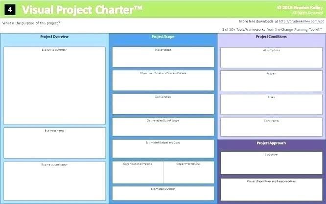 29 Six Sigma Project Templates Project Charter Templates