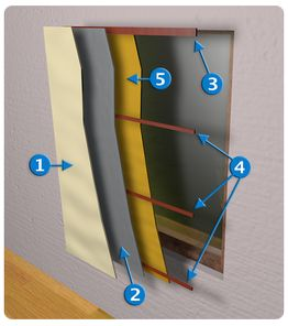 About kume curtains instructions on how to make thermal for Windows for cold climates