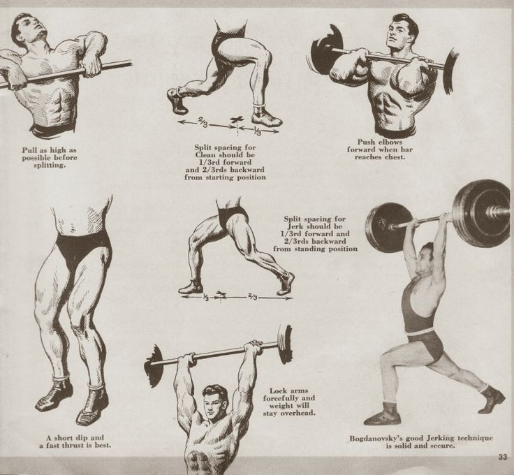 Step By Step Finding Indispensable Issues For Strength Training: 167 Best Olympic Weightlifting Images On Pinterest