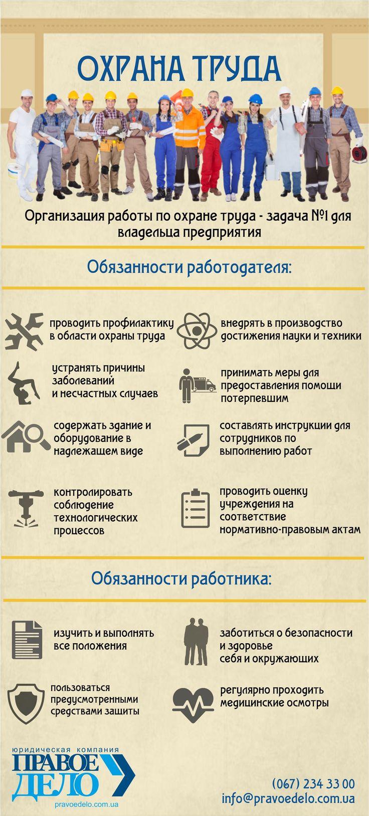 Охрана труда: требования к работникам и работодателю  #юрист #правоедело #охранатруда #предприниматель