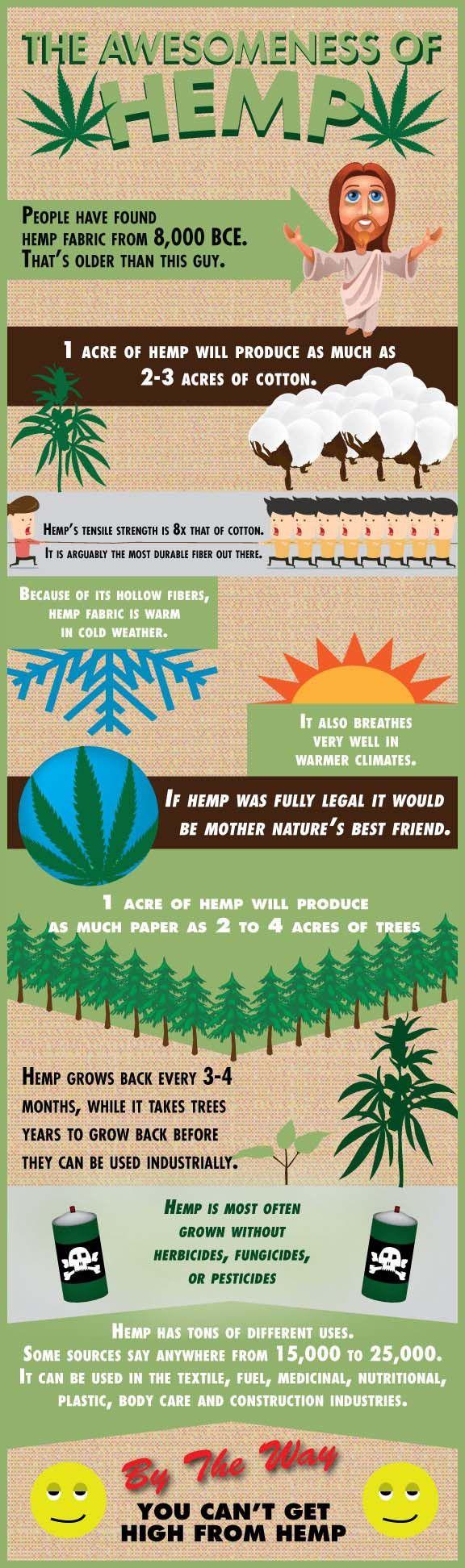 The Benefits Of Hemp Clothing