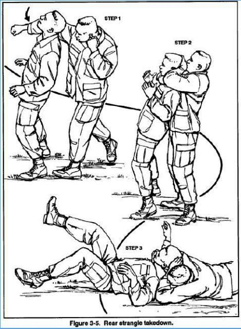 U.S.+Army+Field+Manual+Combatives.jpg (469×640)