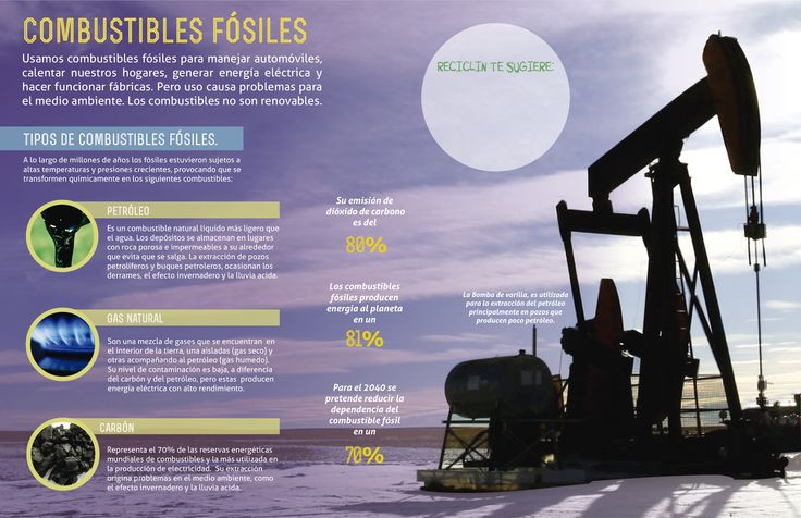 Contaminacion por combustibles fosiles