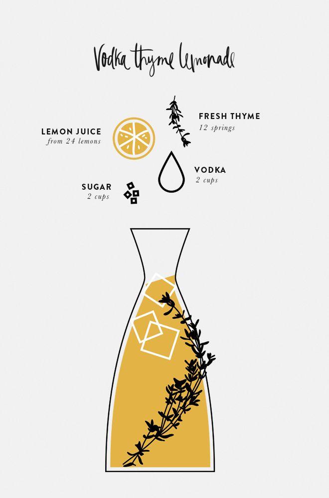 summer cocktails v.2 vodka thyme lemonade - cocorrina