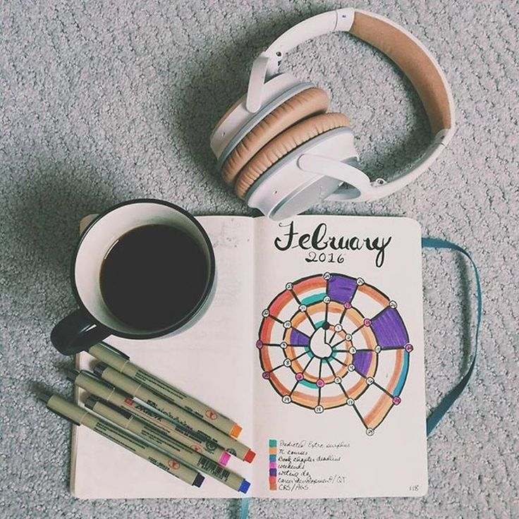 Do you know what is #spiraldex? Do you use it? Spiraldex gives you a picture of your day: how you spend every hour - use color code to see what projects take up the most of your time.  #colorcode#planning#myjournal#perfectmorning#coffeetime