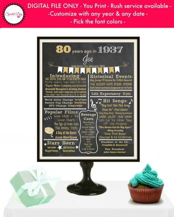 1000 Ideas About 80th Birthday Parties On Pinterest