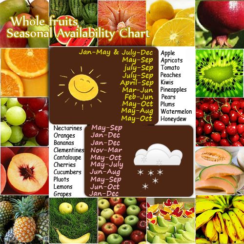 dry fruits vitamins chart: 56 best fruits images on pinterest healthy foods health tips