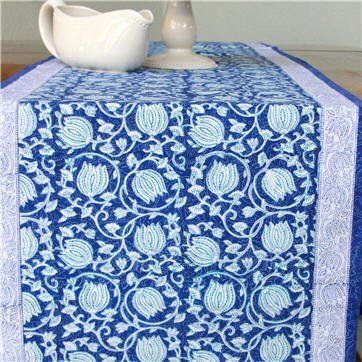 Deccan Soft Design Patterns