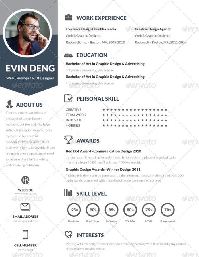 Corporate Resume 4 In 1 Ad Corporate Sponsored Resume