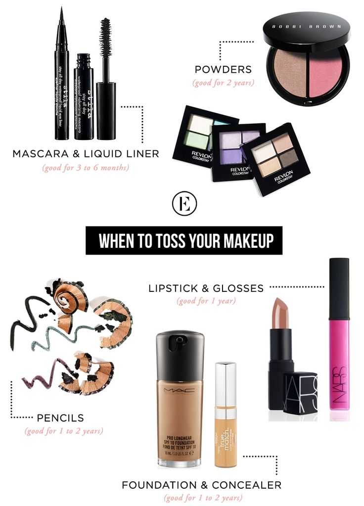 a helpful guide on when to toss your makeup #theeverygirl