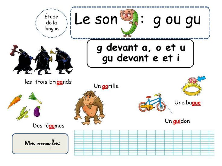 orthographe - La classe de Corinne