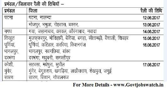 Bihar Police Recruitment 2017-Latest Constable/Driver 24000 Vacancy Notification Form Dates, Bihar Police Vacancy 2017, Bihar Police Latest Vacancies 2017