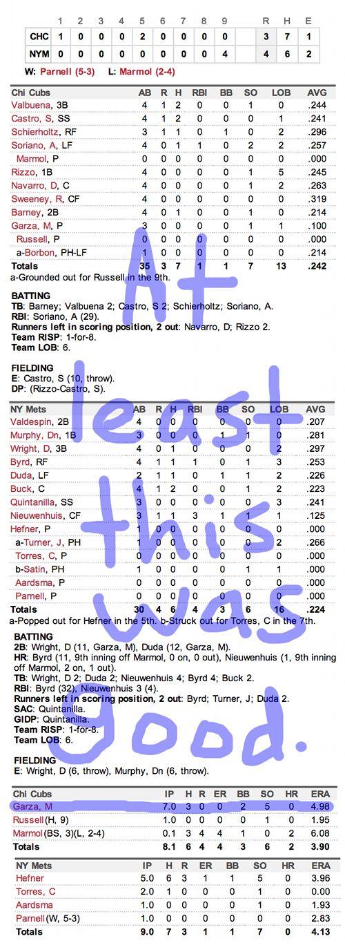 Cubs Score