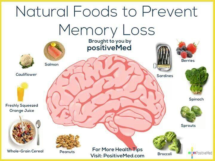 Natural Food For Good Memory