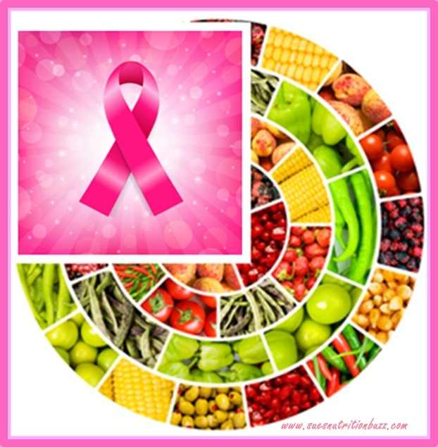 Foods that may protect from breast cancer via @Sunithi Selvaraj