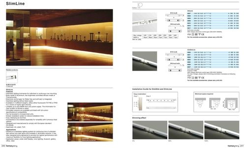 Cabinet and Display Lighting System_Lighting Solutions NZ_Forma Miniate Slimline T5 Fluorescent Cove lighting
