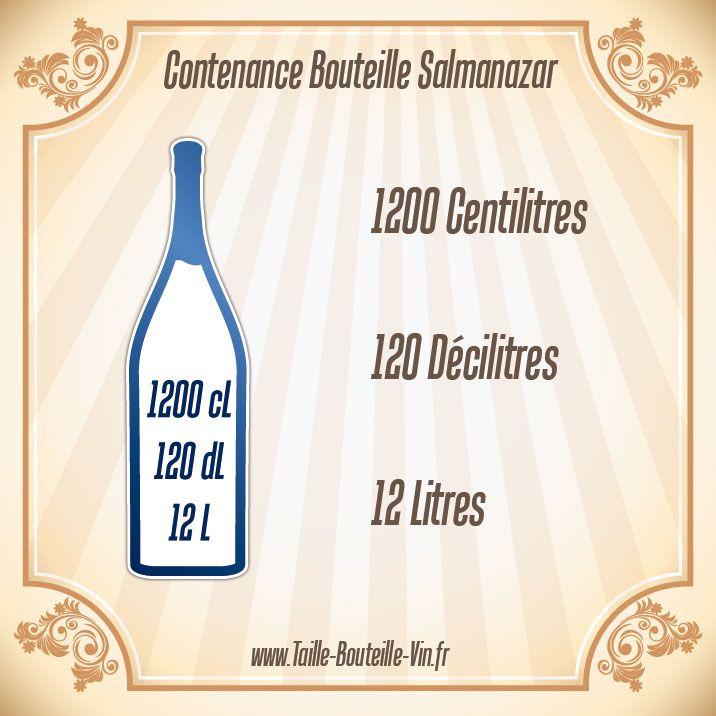Contenance bouteille balthazar