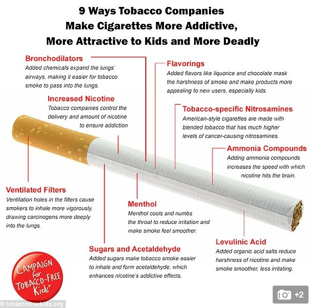 the idea of demarketing the tobacco industry General demarketing is required when a company wants to shrink the level of  total demand example: the government demarkets cigarettes.