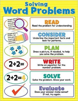 what are the steps in solving word problems