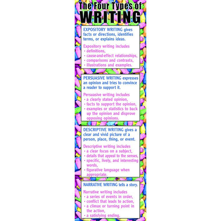 personal essay writing examples of
