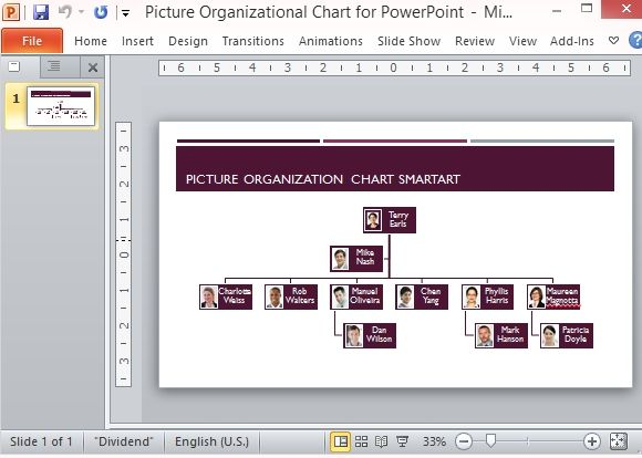 The  Best Organizational Chart Examples Ideas On