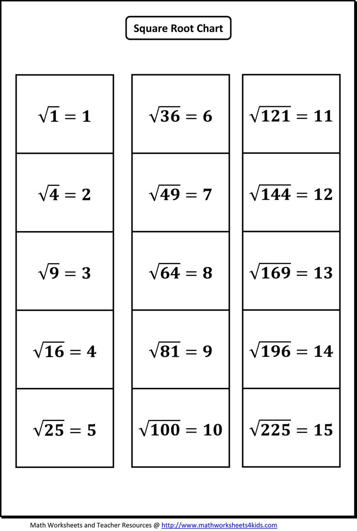 Square root worksheets: Find the square root of whole numbers ...